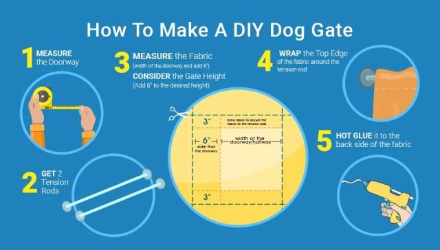 DIY Dog Gate- How To Make One 2