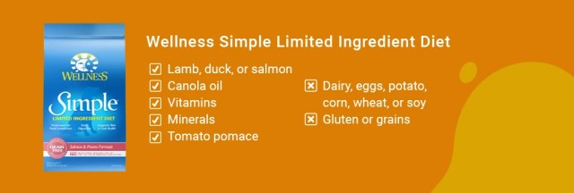 Wellness Simple Limited Ingredient Diet