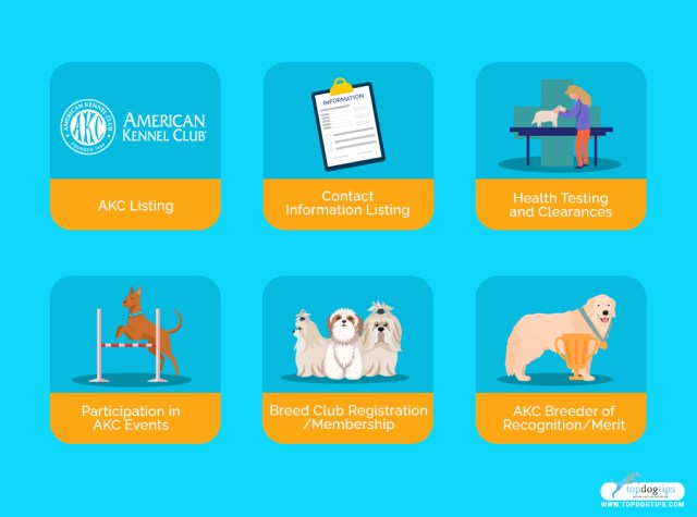 40 Reputable Dog Breeders SELECTION PROCESS