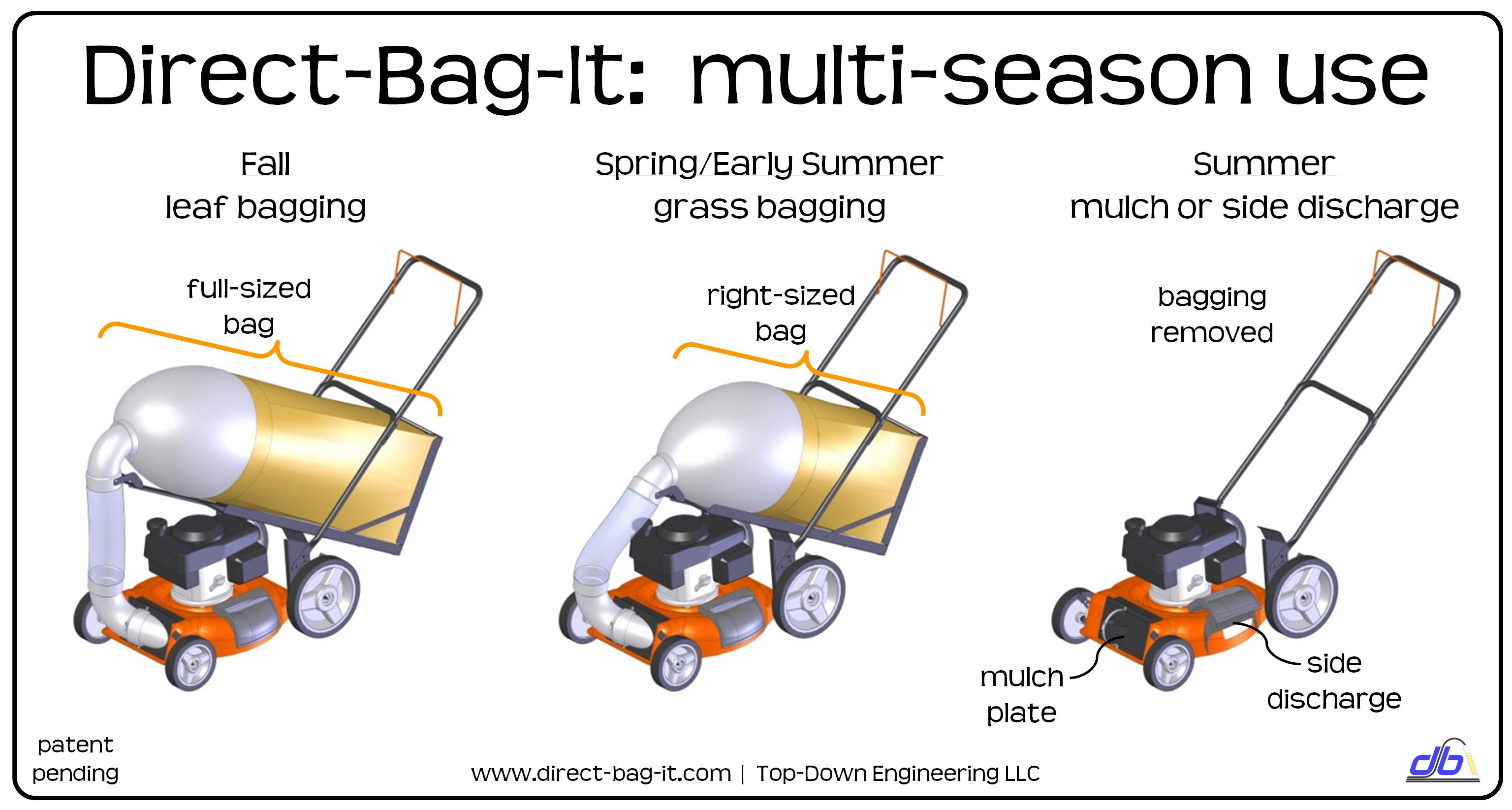 Mulching Leaves Vs Bagging