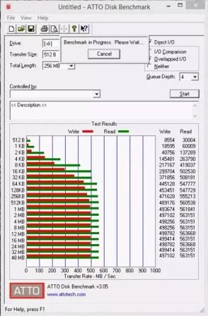 Prueba velocidad disco Goodram CX300 de 120 GB