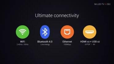Coenctividad Xiaomi Mi LED TV 4