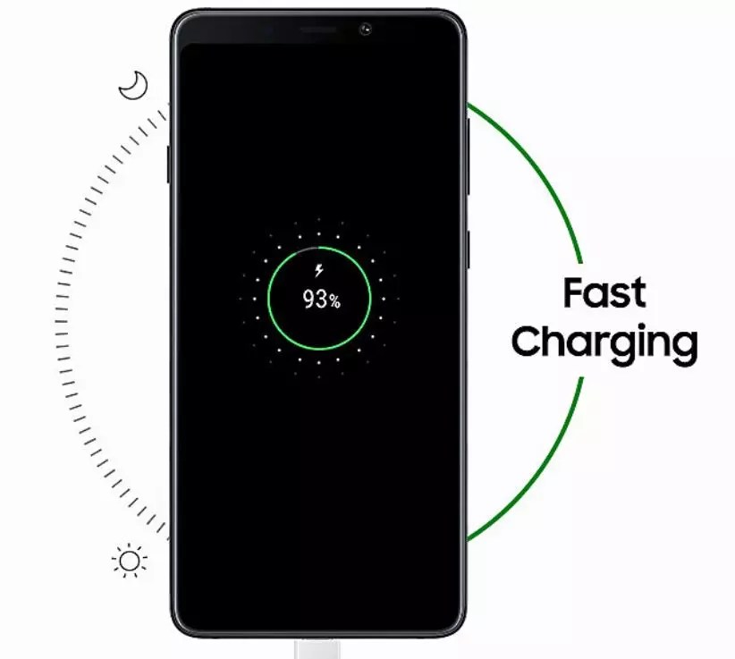 Carga rápida del Samsung Galaxy A9