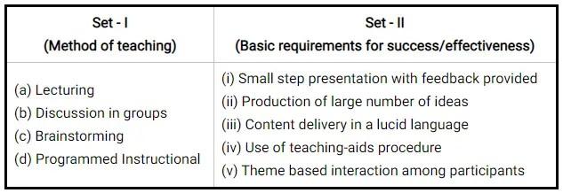 UGC NET July 2018 Paper I (E) pic 1