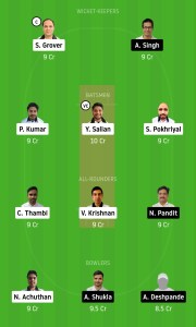 UCC-vs-PBVI-Dream11-Team-Prediction-For-Grand-League