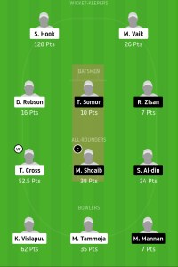 TH-vs-TRS-Dream11-Team-for-Small-League