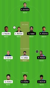 CSK-vs-MI-Dream11-Team-for-Grand-League