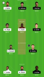 KXIP-vs-RR-Dream11-Team-for-Small-League