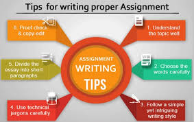 Certainly pay for assignment