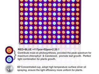 Roleadro Panel Grow Light