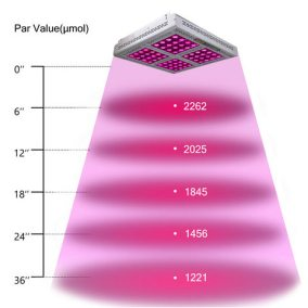 10-320-led-grow-light-mars-hydro-indoor-veg-flowering-plants-lamp-gardening-0206