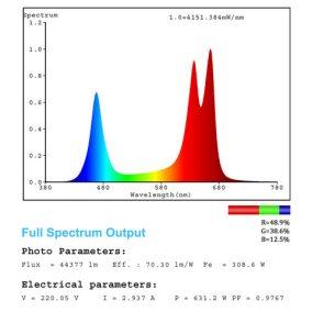 8-mars-pro-II-cree-256-led-grow-lights-growth-bloom-indoor-lamp-panel-207