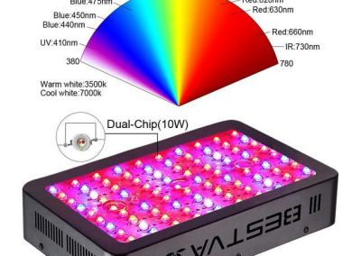 BESTVA Full spectrum LED Grow Light
