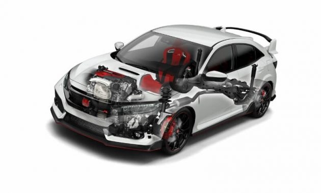 2019 Honda Civic Type R Release Date Specs Coupe Price