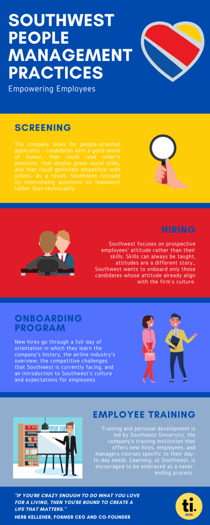 An infographic of Southwest Airlines organizational culture