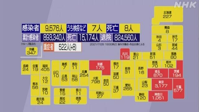 石井啓一公明党東京五輪