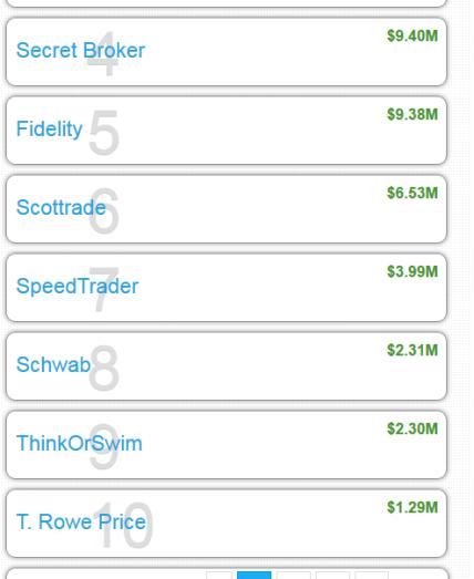 Brokers Part 2