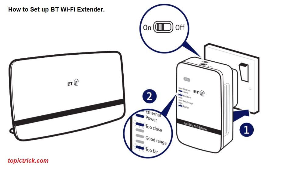 BT Wifi Booster