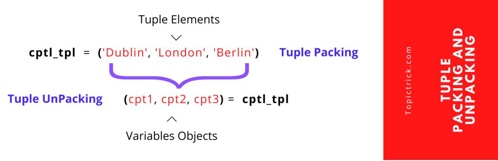 Python Tuple unpacking