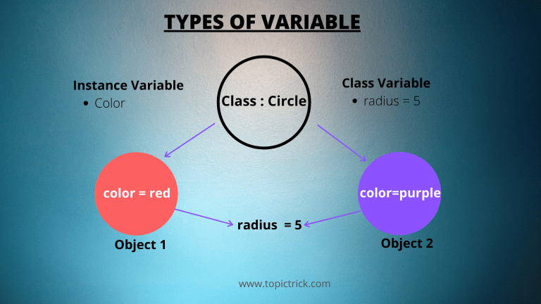 Type of variables in a python class