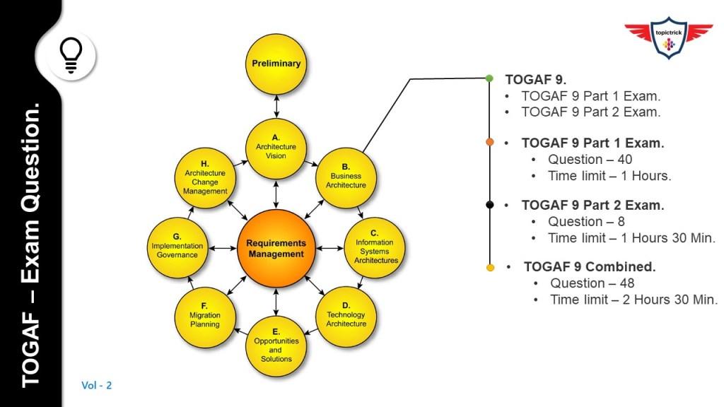 TOGAF 9 Certification, TOGAF 9 Dumps free