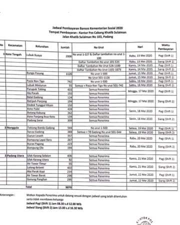 Inilah Jadwal Lengkap Pencairan Dana Bantuan Sosial Tunai Kemensos Di Kantor Pos Padang Topikini Com