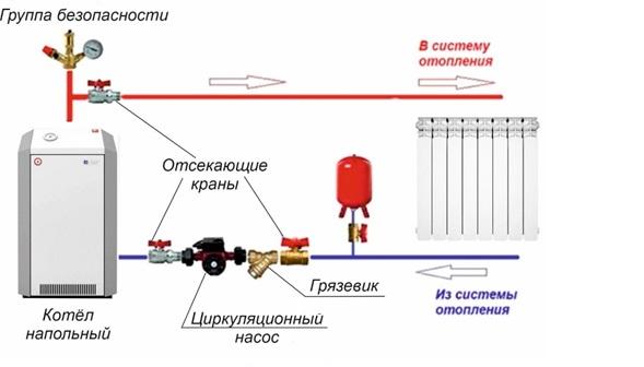 схема с батареями и насосом на обратке