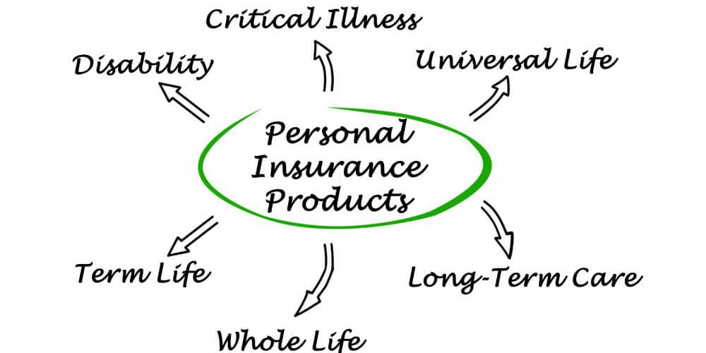 Life Insurance Product Options