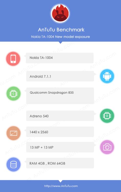 nokia 9 snapdragon 835 antutu benchmark