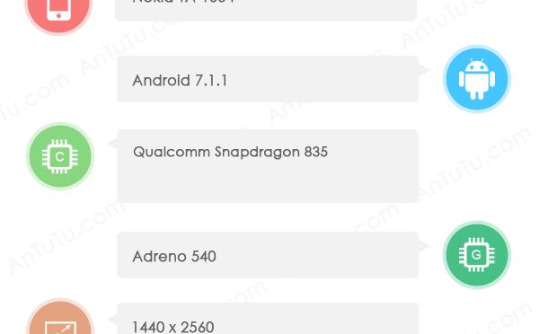 Nokia 9 with Snapdragon 835; AnTuTu Benchmark