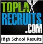 Girls' lacrosse: Glenelg (MD) sweeps Spring Break Tournament, deals Notre Dame Prep its first loss