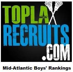 Mid Atlantic Boys rankings