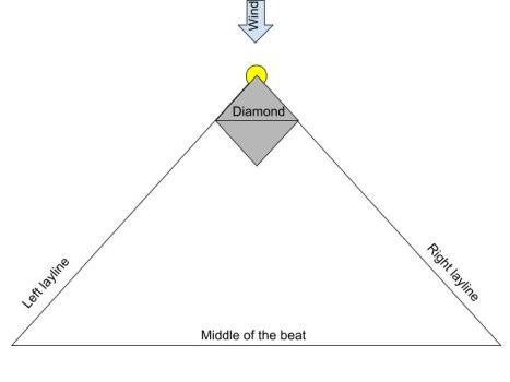 The Diamond1