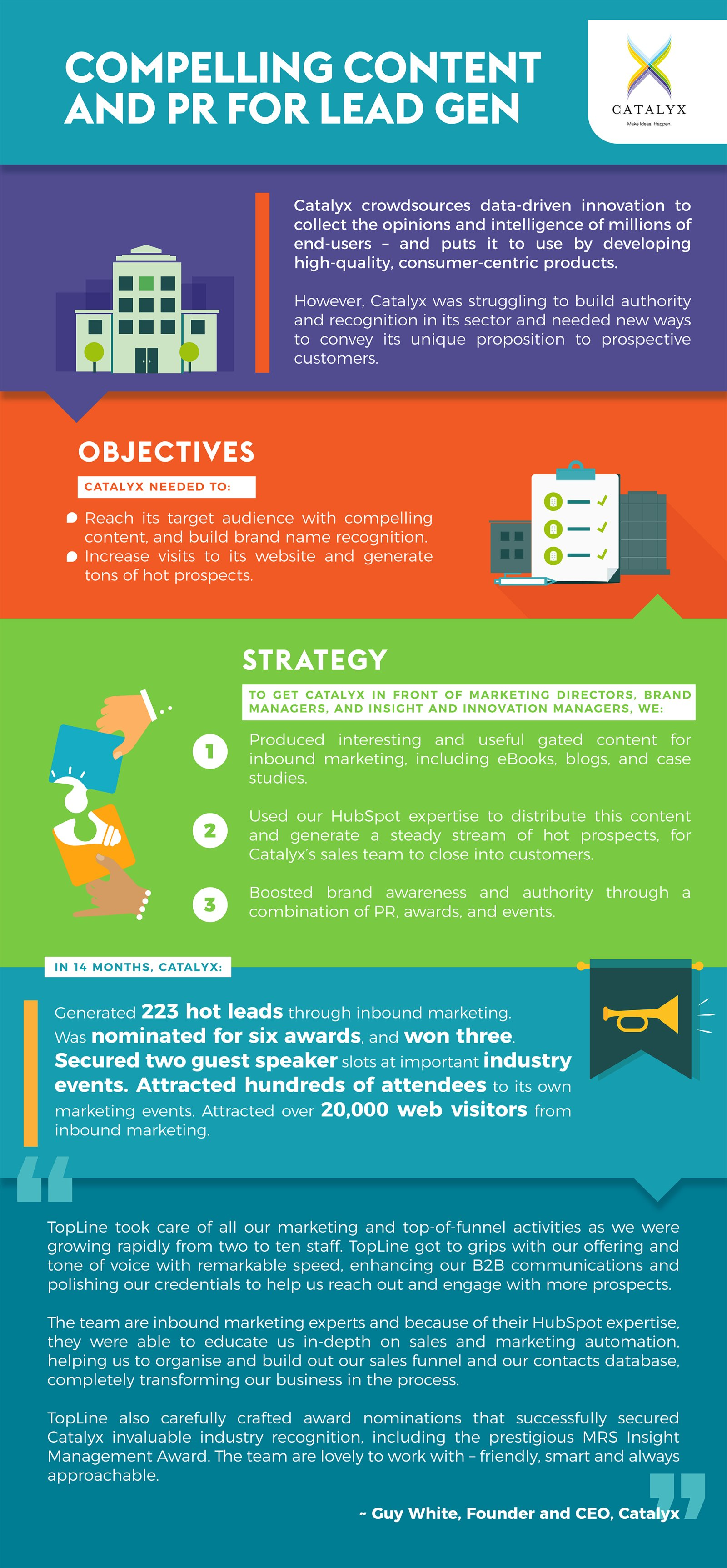 Catalyx Case Study Infographic