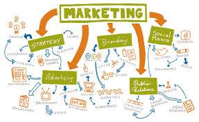 Top 10 Marketing companies in UK
