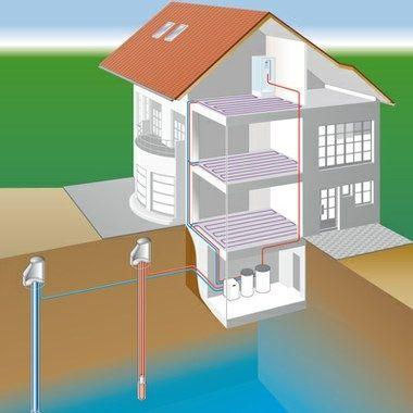 Toplotna črpalka voda voda