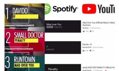 MTV Base Hottest Naija Track list stirs controversy