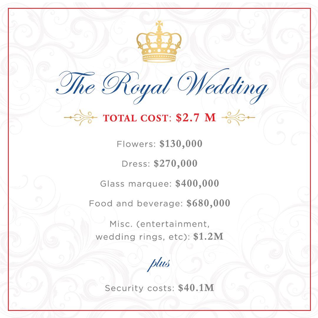 Royal Wedding Cost.Royalwedding See How Much Princeharry Meghanmarkle S