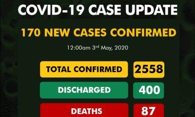 Nigeria's COVID-19 cases hit 2558 as lockdown ends topnaija.ng