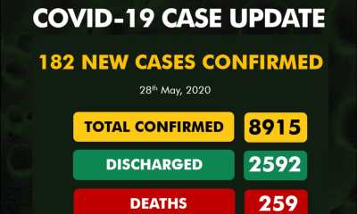 Fear as Nigeria's COVID-19 cases near 9,000 topnaija.ng