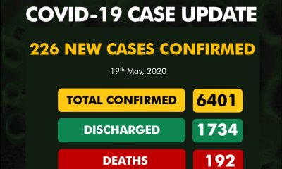 Nigeria records 226 new COVID-19 cases as deaths near 200