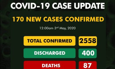 Nigeria records 170 new COVID-19 cases as lockdown ends