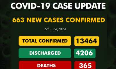 Nigeria records highest daily increase with 663 new COVID-19 cases