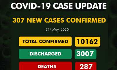 Nigeria's COVID-19 cases crosses 10,000 as deaths hit 287 topnaija.ng