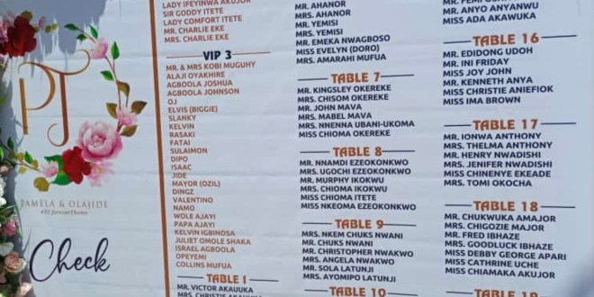 Couple celebrating wedding anniversary puts up banner with names of guests allowed into the reception venue