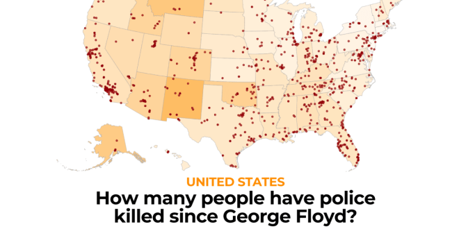 How many people have been killed by US police since George Floyd?