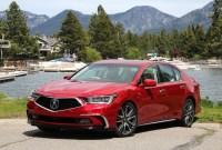 2021 Acura RLX Price