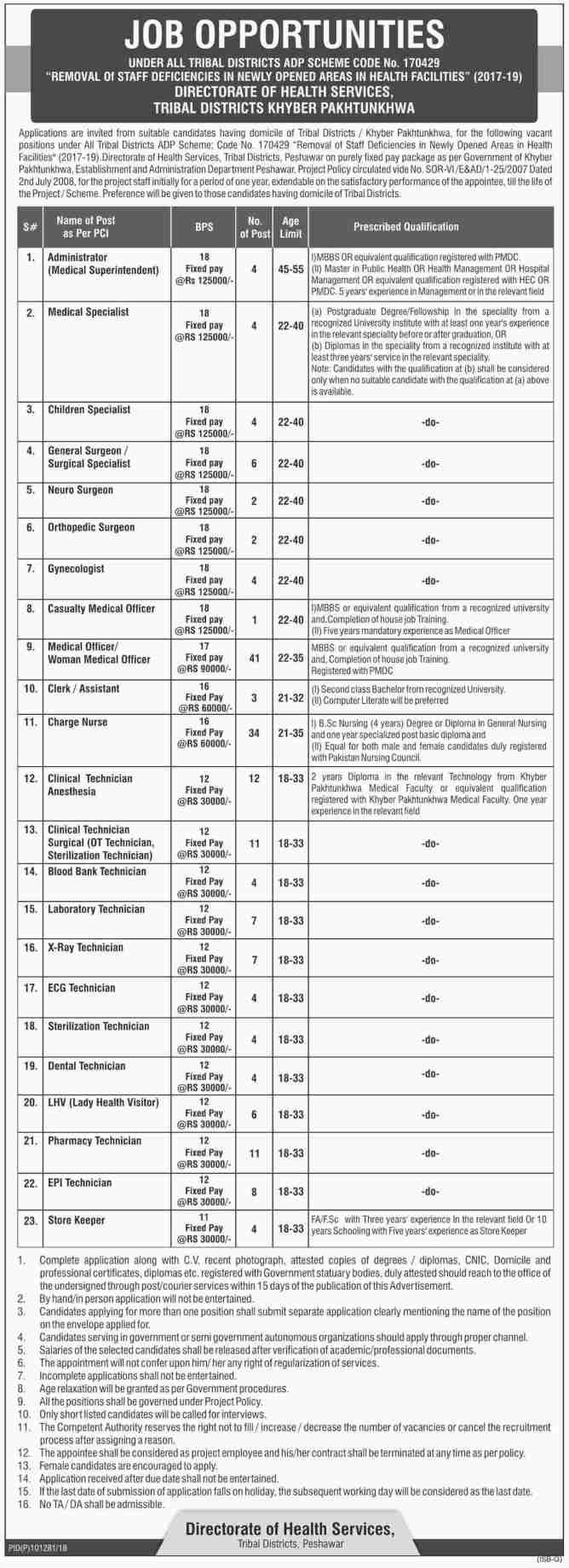 Jobs in Health Department 2019