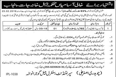 Jobs in Punjab Prisons Department 2019