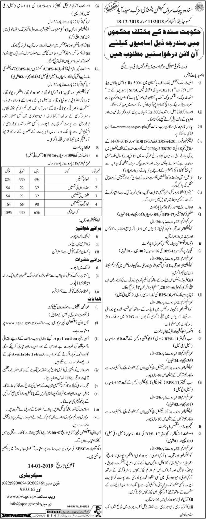 Jobs in Sindh Public Service Commission 2019